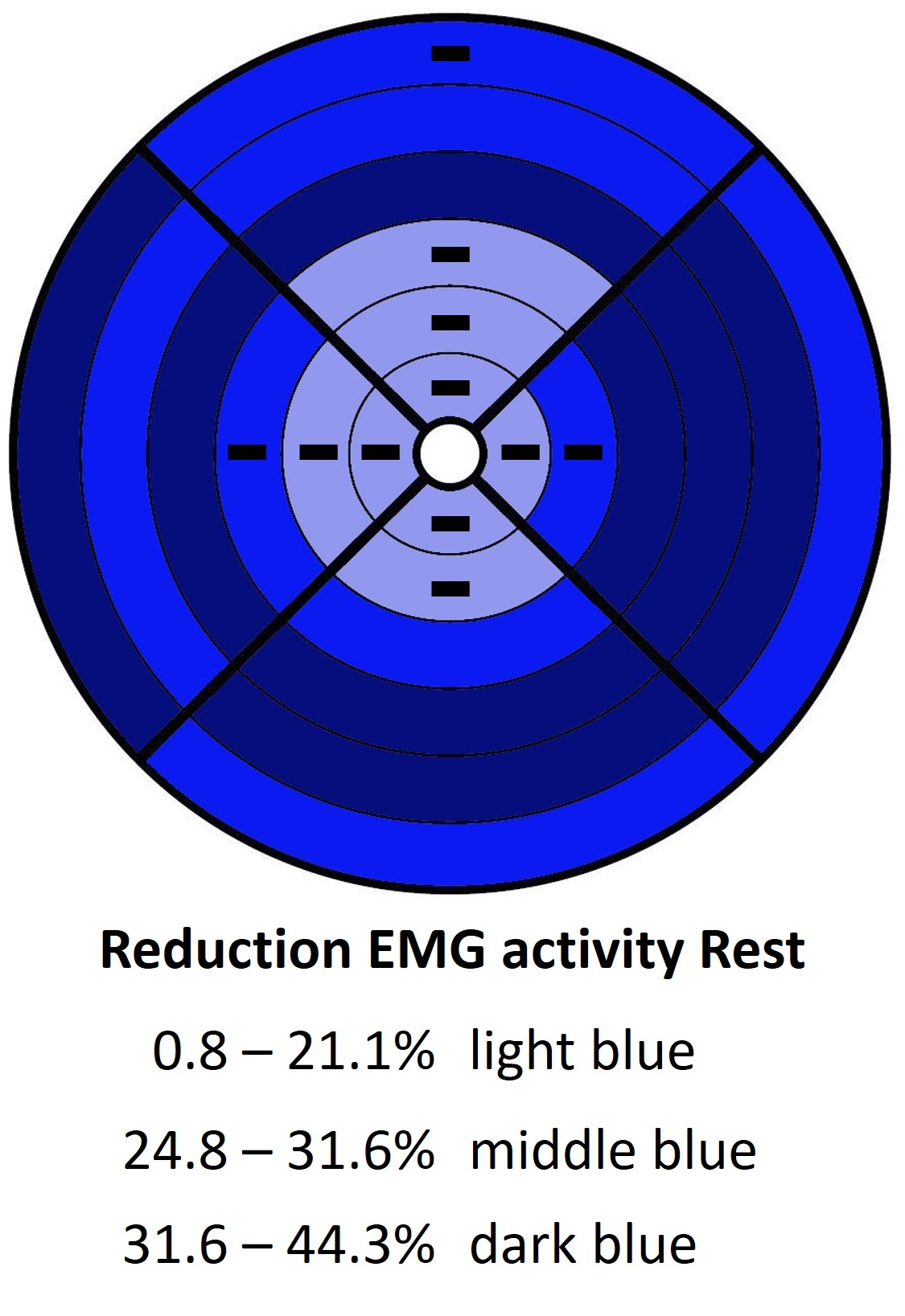 Differences in EMG Activity of the Pelvic Floor Muscles in Women with Com- plaints of the Overactive Bladder Syndrome and Healthy Women