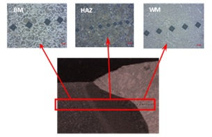 Influence of the Preheating on the Thermal Transient State in Coating Welding on AISI 1045 Steel: Microstructure and Microhardness